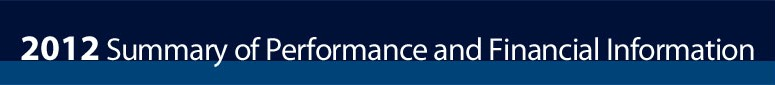 2012 Summary of Performance and Financial Information