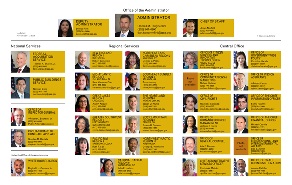 GSA's leadership chart.  Follow link for accessible version.