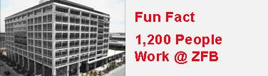 Photo of Zorinsky Federal Building and a fun fact. 1200 people work at ZFB