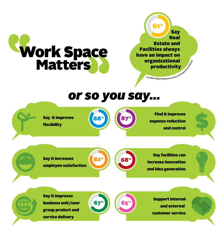 Work space productivity infographic