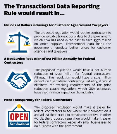 Infographic of highlights of the Transactional Data Reporting Rule