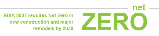 EISA 2007 requires Net Zero in new construction and major remodels by 2030.