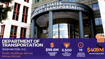 Info-graphic sharing information on the Department of Transportation Headquarters Purchase (details on page)