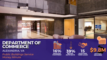 Public Buildings Service Money minute on the Department of Commerce; 16% Reduced Footprint; 39% below Authorization Rate; 15 Year Firm Term Lease; $9.8M Savings Realized