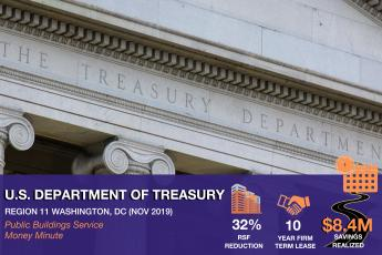 Public Buildings Service Money minute on the United States Department of Treasury in Washington, DC. 32% Reduced Footprint; 10 Year Firm Term Lease; $8.4M Savings Realized