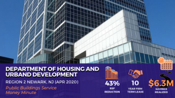 Public Buildings Service Money minute on the Department of Housing and Urban Development in Newark, NJ. 43% Reduced Footprint; 10 Year Firm Term Lease; $6.3M Savings Realized
