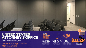Public Buildings Service Money minute on the United States Attorney's Office in Philadelphia. 4.1% Reduced Footprint; 30.5% below Authorization Rate; 10 Year Firm Term Lease; $33.2M Savings Realized